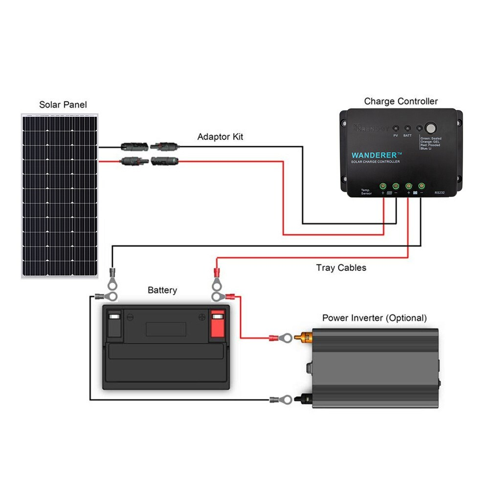 Diagram In Pictures Database 12v Solar Panel Wiring Diagram Just Download Or Read Wiring Diagram Flowmaster Exhaust Diagram Onyxum Com