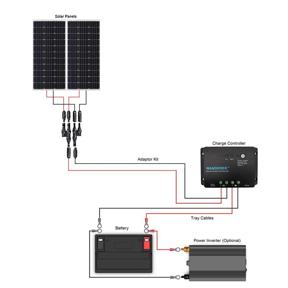 40 Watt 40 Volt Solar Starter Kit