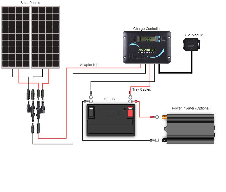 100 Watt 12 Volt Flexible Monocrystalline Solar Panel Sailboat Wiring Diagram Solar on
