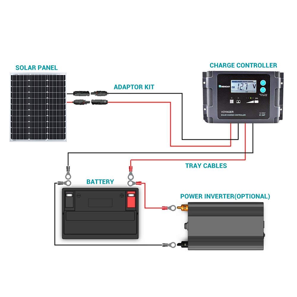 Panel Solar Monocristalino De 50w Y 12v