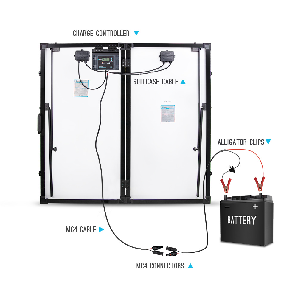 RNG-KIT-STCS200MB-VOY20  Watt Solar Panel Wiring Diagram on for home, 12v rv, for 2 24v wind turbines 10 100w, for 12 volt electric rv,