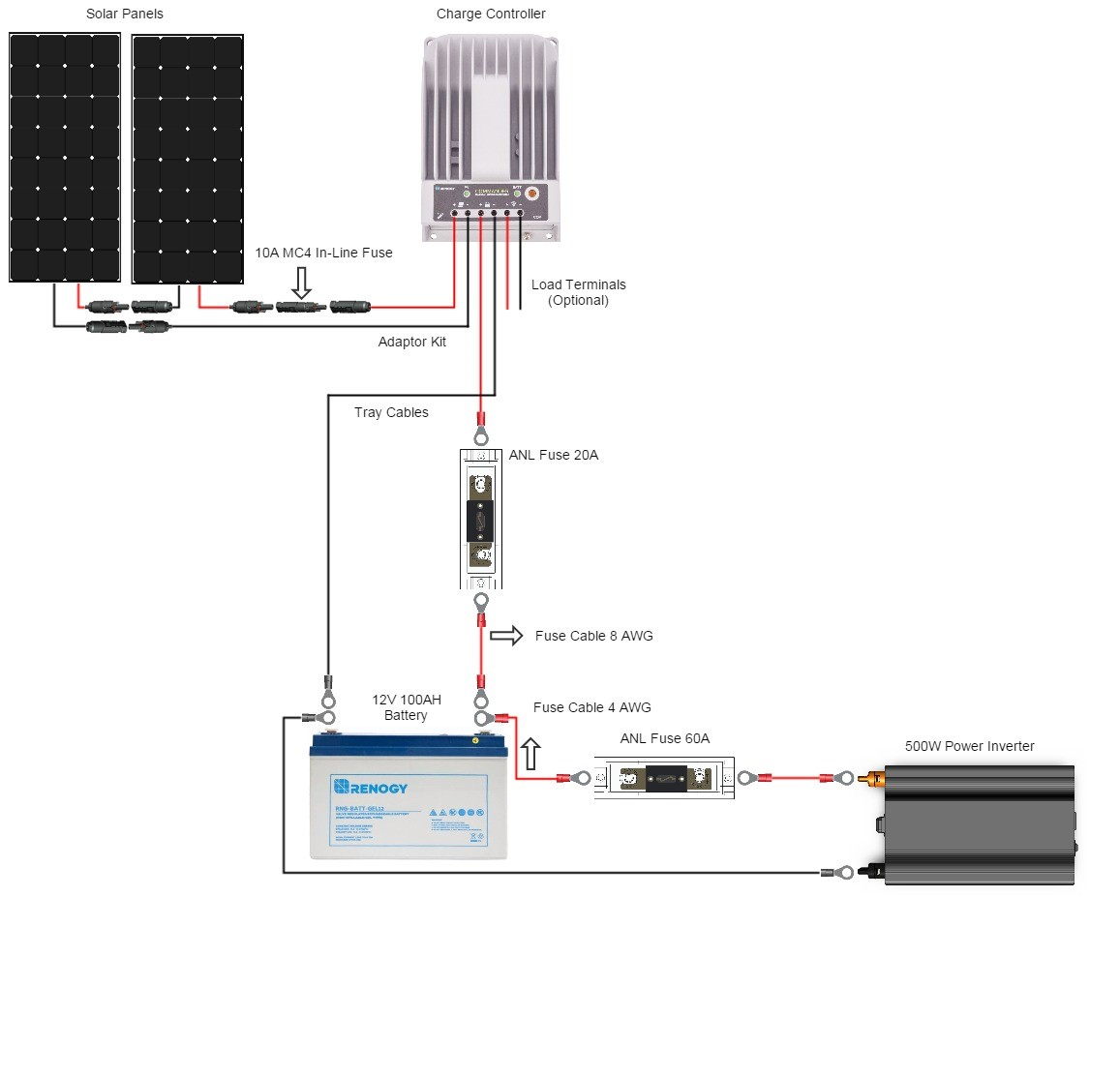 series connection 2x rng-100d (100 w mono)