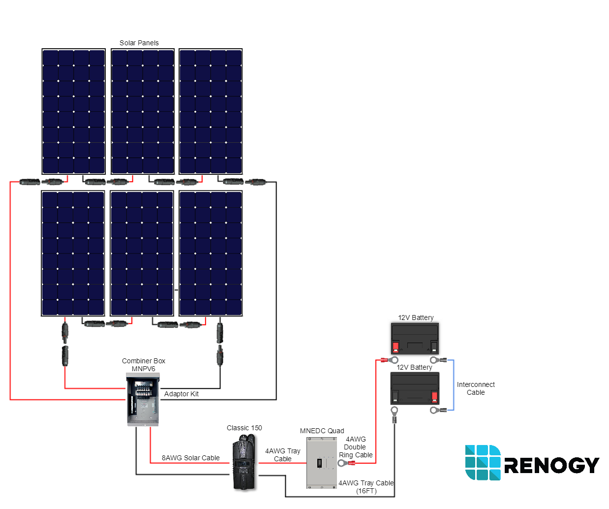 Solar Panel System Wiring Diagram Additionally Volt Solar Panel 12v