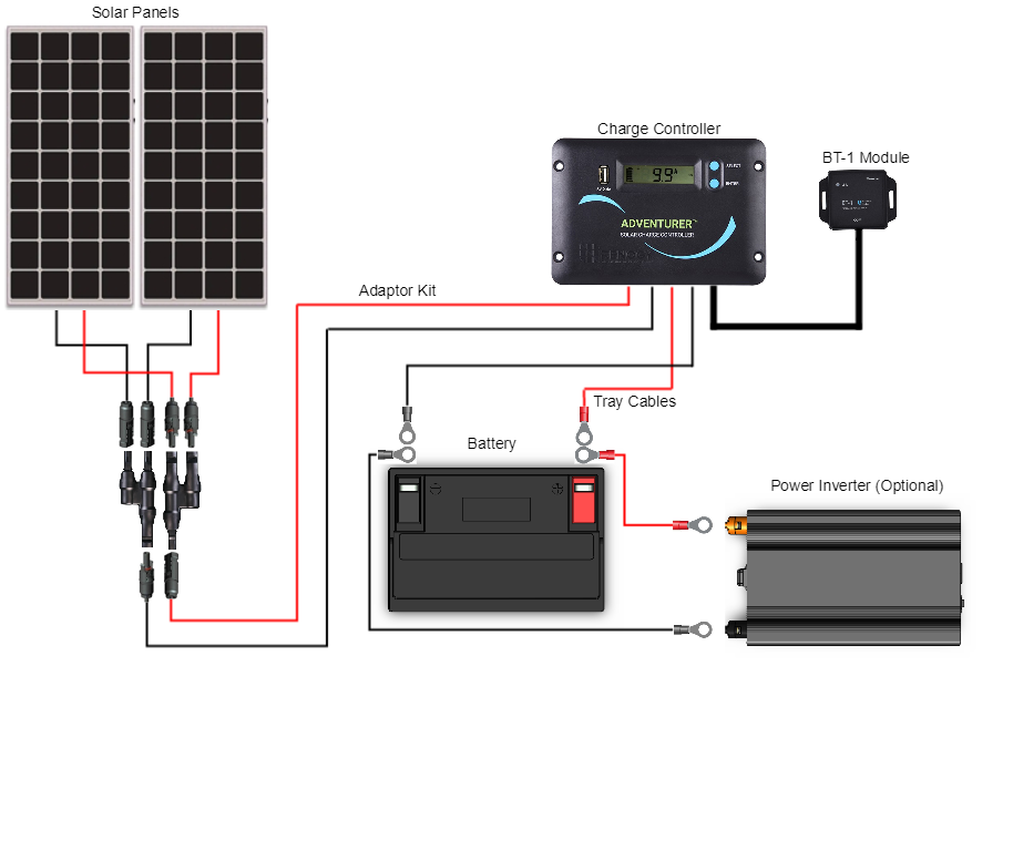 100 Watt Flexible Solar Panel | Renogy Solar  Watt For Solar Panels Wiring Diagram on wiring diagrams for solar charge controllers, fuses for solar panels, cooling for solar panels, specs for solar panels, wiring diagrams for off grid solar,