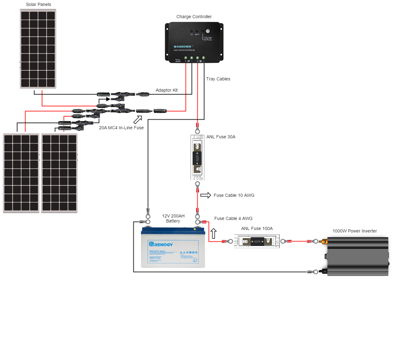 300_watt_complete_kit V2 100 [ seymour duncan wiring codes gandul 45 77 79 119 ] amazing JVC G320 Wiring Harness at n-0.co