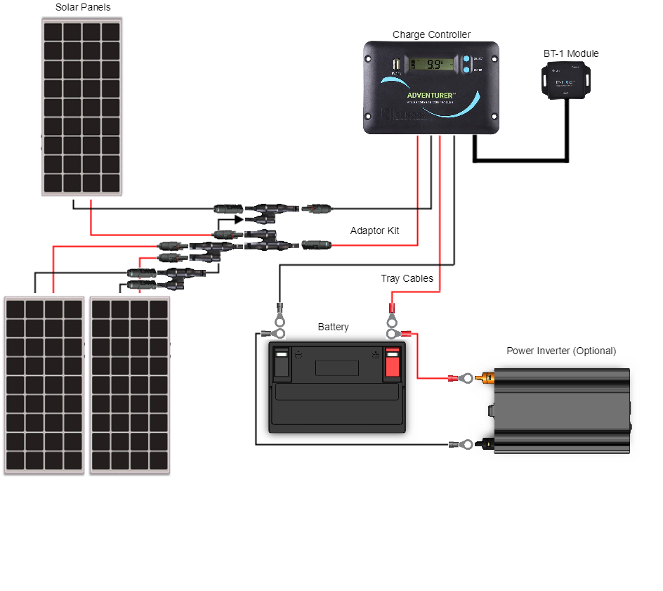 300_watt_rv 300 watt 12 volt monocrystalline solar rv kit renogy solar renogy wiring diagrams at mifinder.co