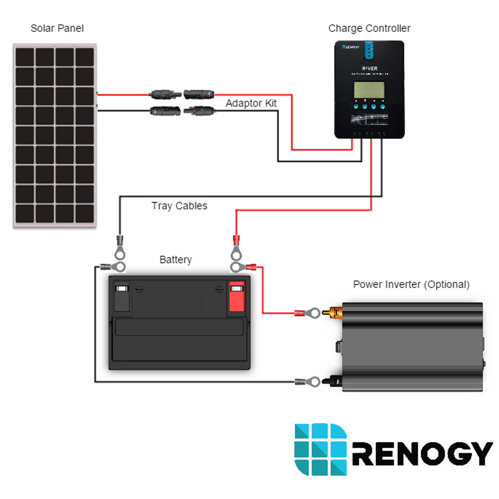 100 100 watt 12 volt monocrystalline solar starter kit w mppt charge renogy wiring diagrams at bakdesigns.co