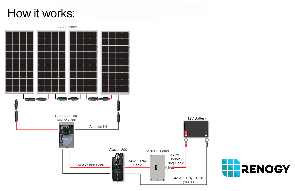 off grid solar panel wiring diagram solar system wiring