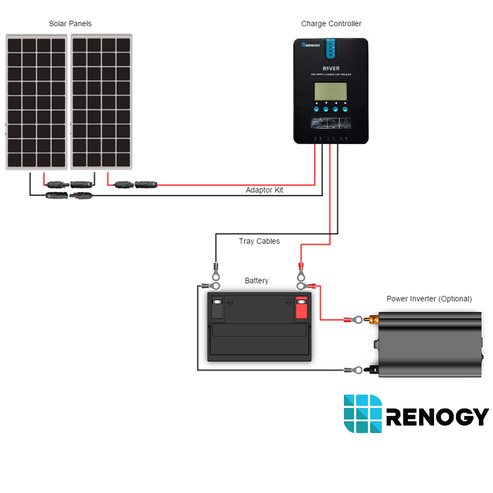 200 200 watt 12 volt monocrystalline solar starter kit w mppt charge renogy wiring diagrams at bakdesigns.co