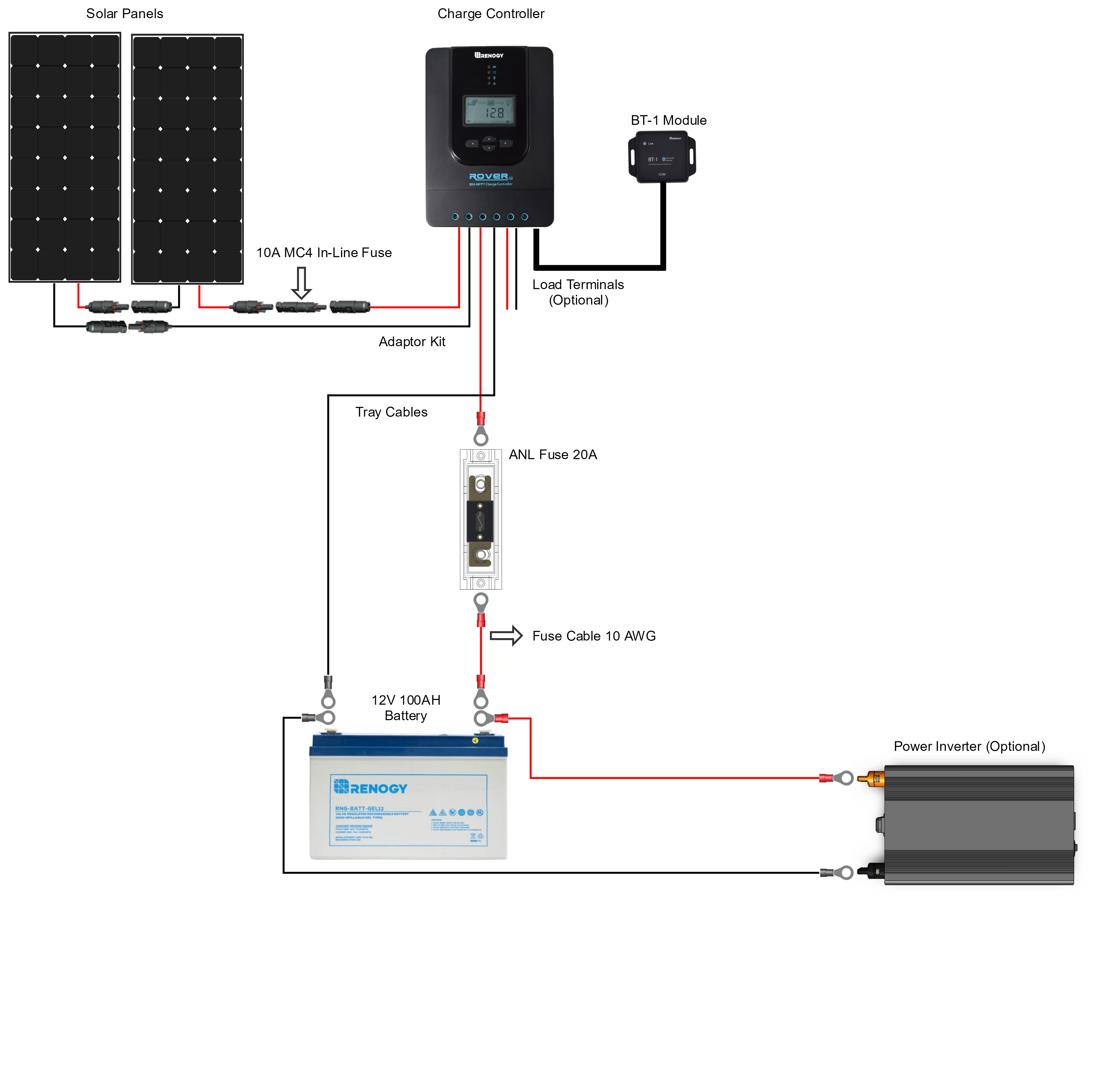 Wiring Questions For Renogy Solar Kit   Vandwellers