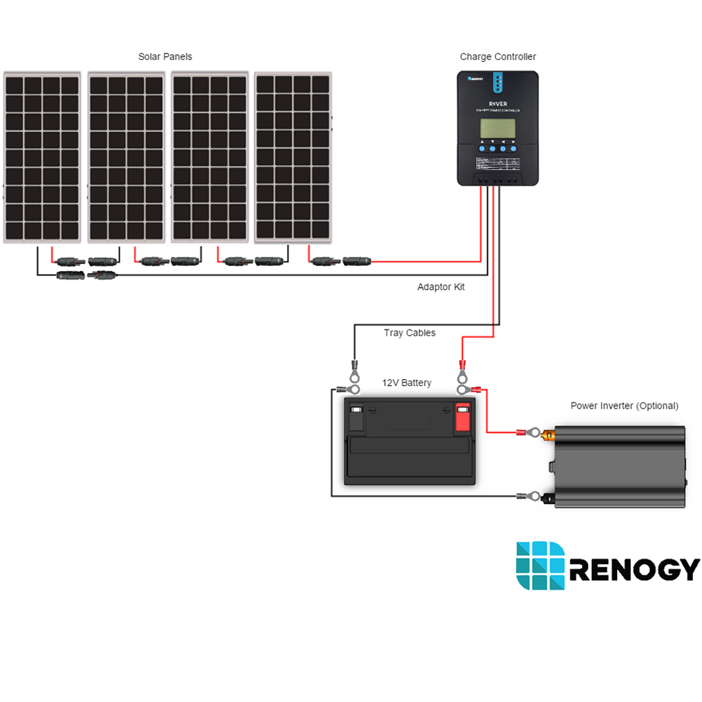 100 watt solar panel wiring diagram