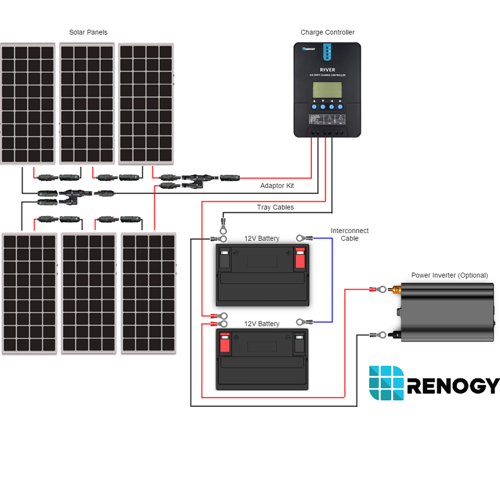 600 renogy 600 watt 24 volt monocrystalline solar starter kit w mppt renogy wiring diagrams at bakdesigns.co